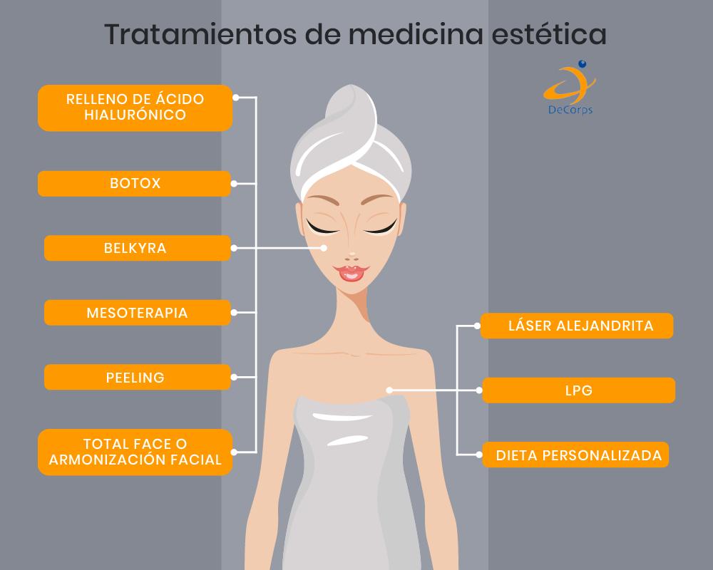 Tratamientos de medicina estética en A Coruña